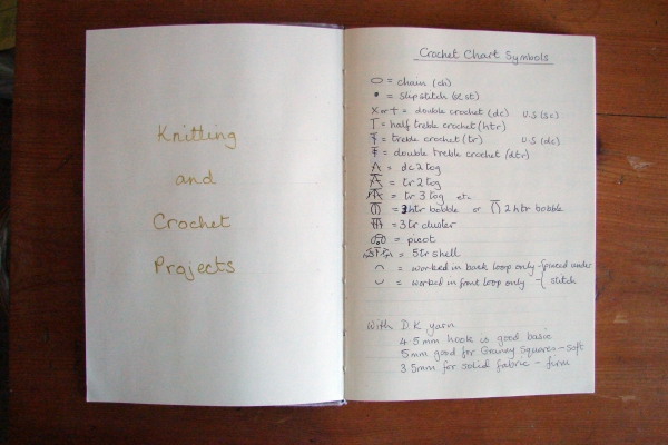 inside project book