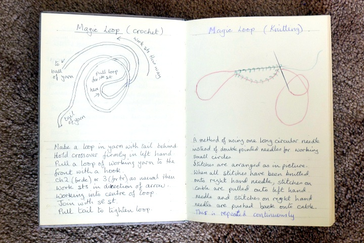 more diagrams