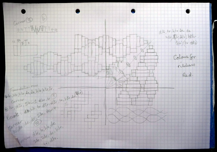 planning page